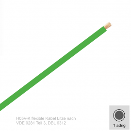 0,75 mm² einadrig H05V-K Leitung Farbe Grün 10 Meter Bund